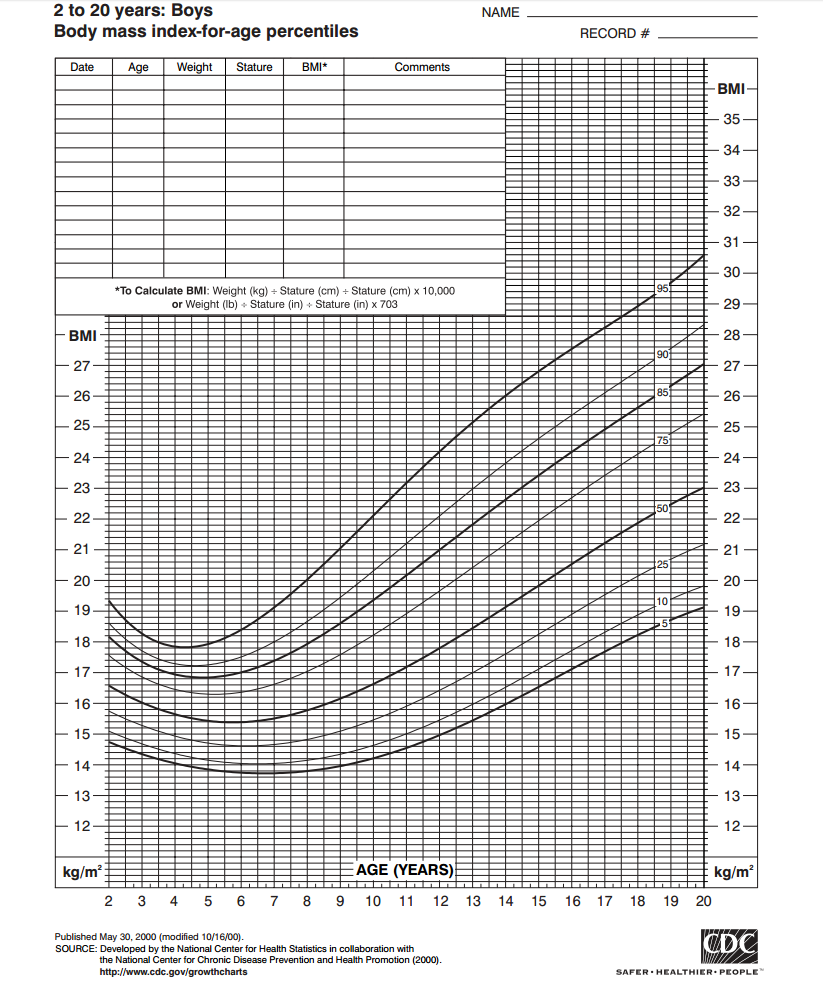 Bmi charts for girls pertamini bmi charts for girls nvjuhfo Gallery